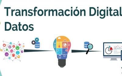 Datos, la fuente de información para tu estrategia Digital.