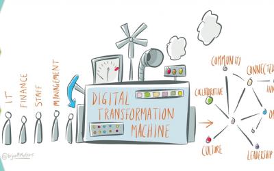 Hablemos de Transformación Digital